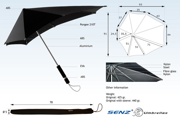 01-senz-STORM-umbrella