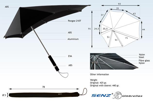 01-senz-STORM-umbrella