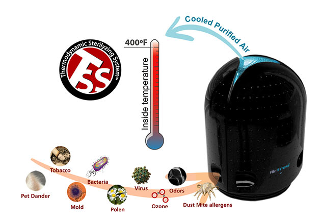 03-Airfree-Air-Purifier