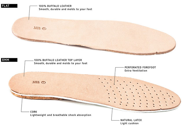 02-Outlier-Insoles