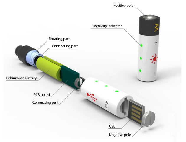 03-Rechargeable-AA-Battery-USB-Drive